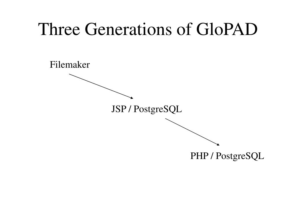 Three Generations of GloPAD