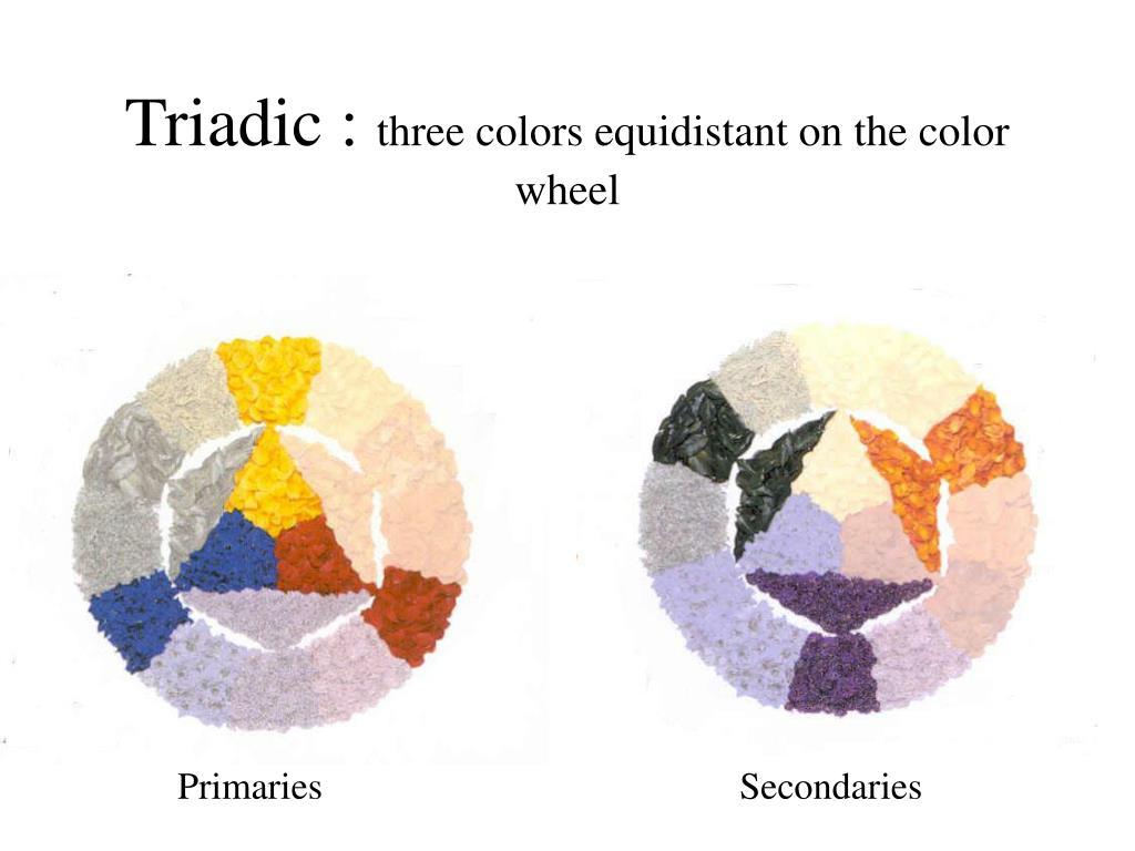 Triadic :
