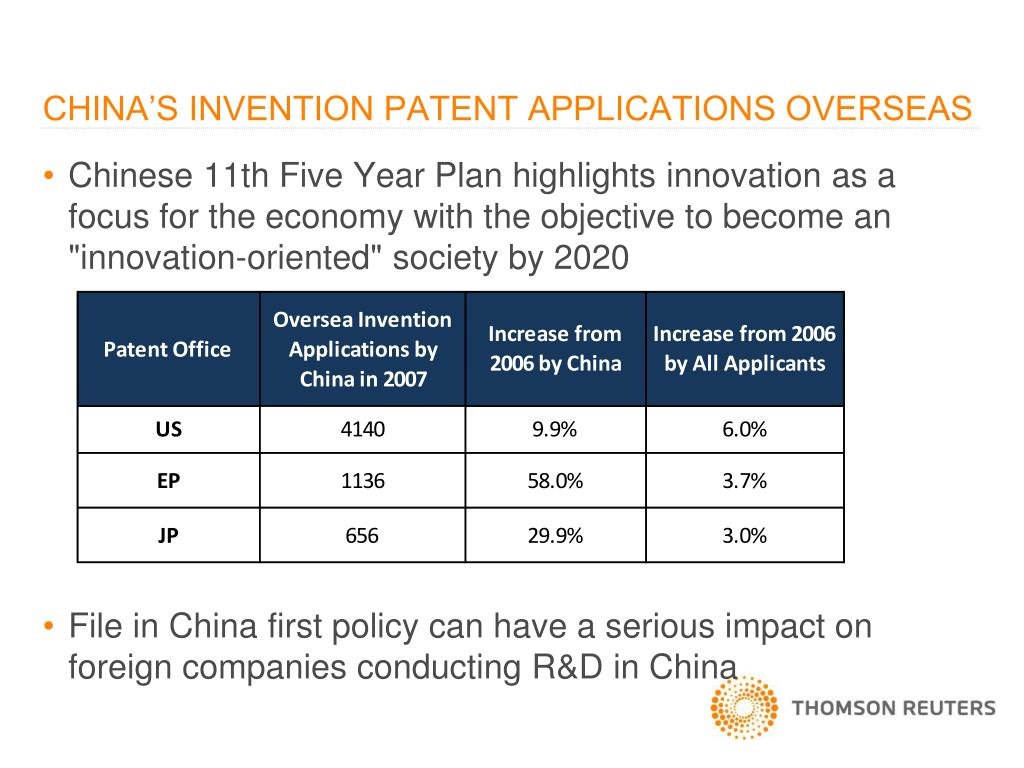 CHINA'S INVENTION PATENT APPLICATIONS OVERSEAS