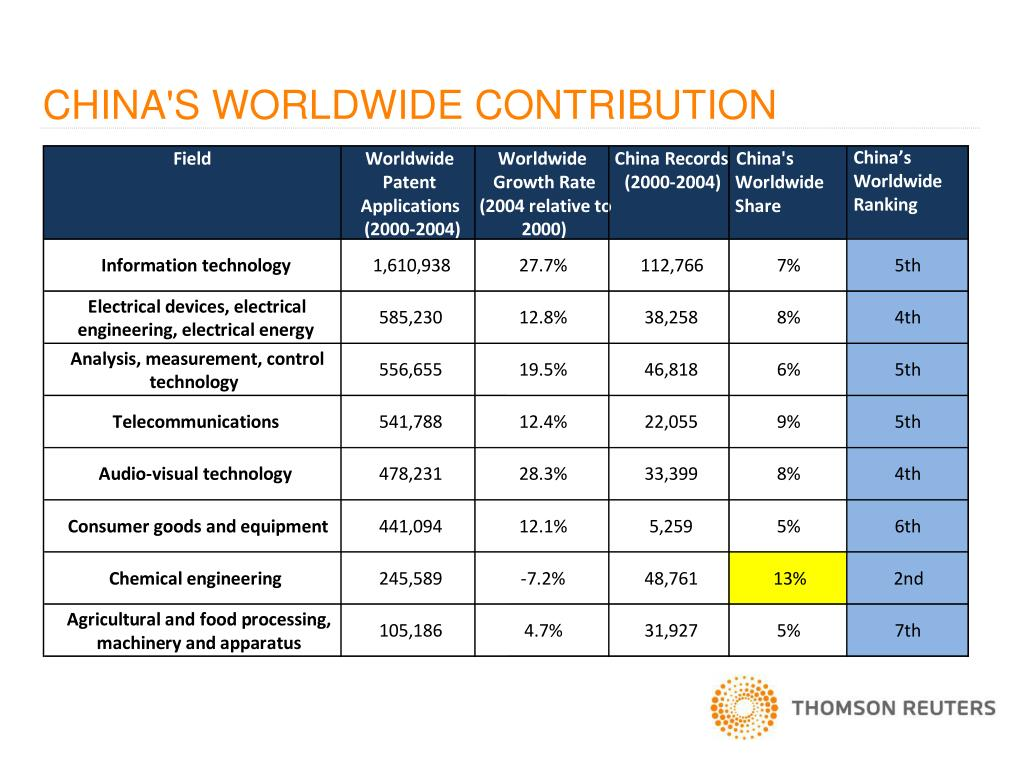 CHINA'S WORLDWIDE CONTRIBUTION