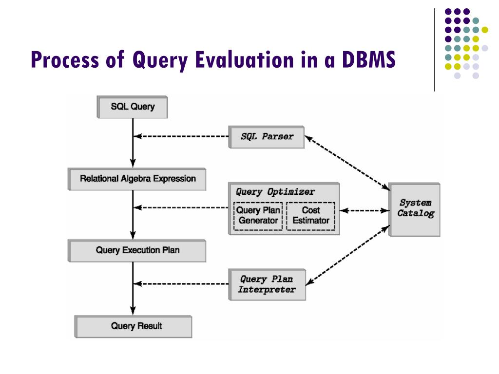 relational operators in dbms pdf
