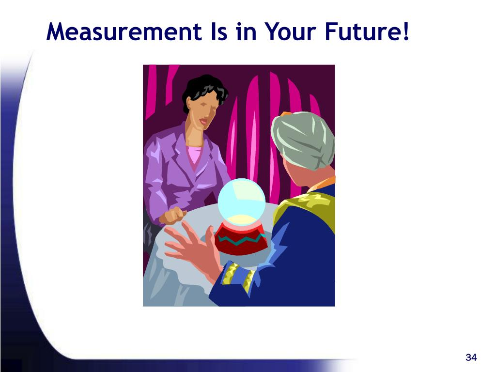 Measurement Is in Your Future!