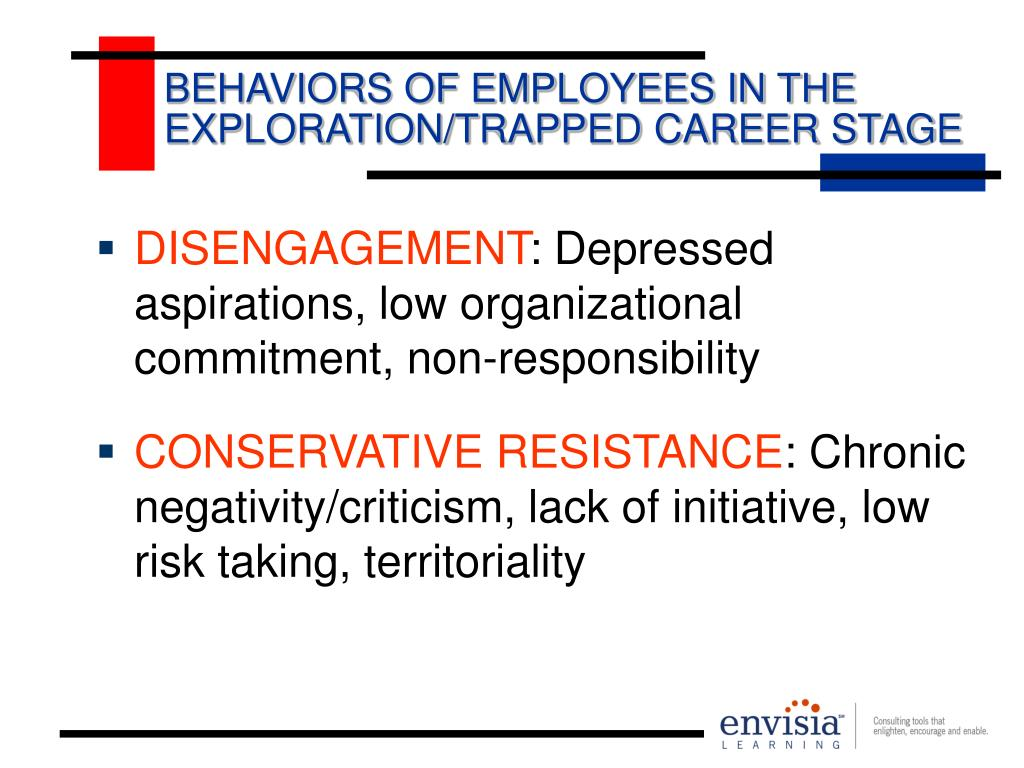 BEHAVIORS OF EMPLOYEES IN THE EXPLORATION/TRAPPED CAREER STAGE