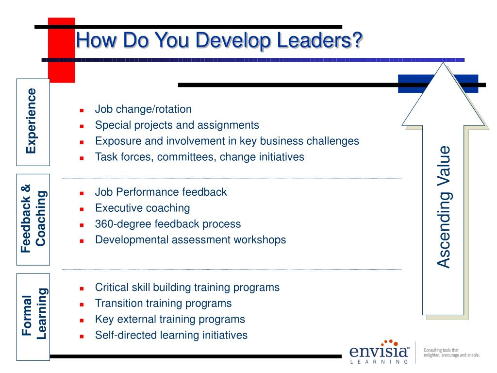 How Do You Develop Leaders?