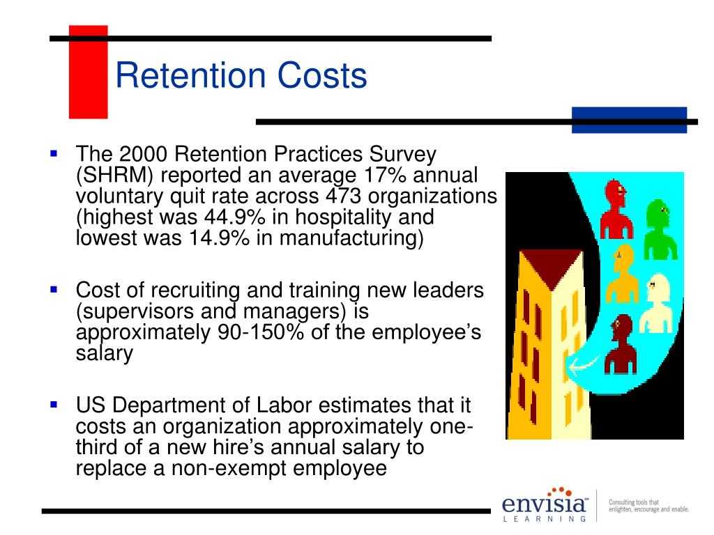 Retention Costs