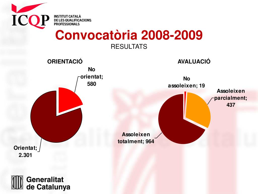 Convocatòria 2008-2009