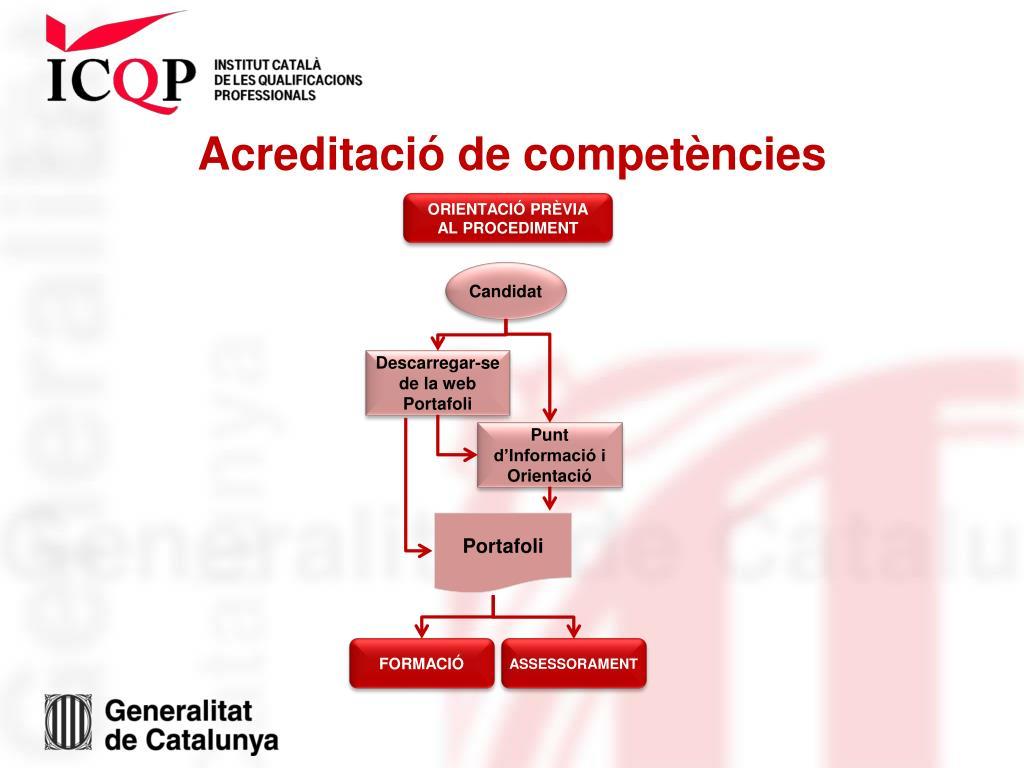 Acreditació de competències