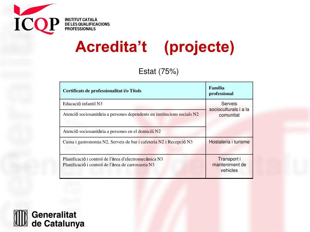 Acredita't    (projecte)