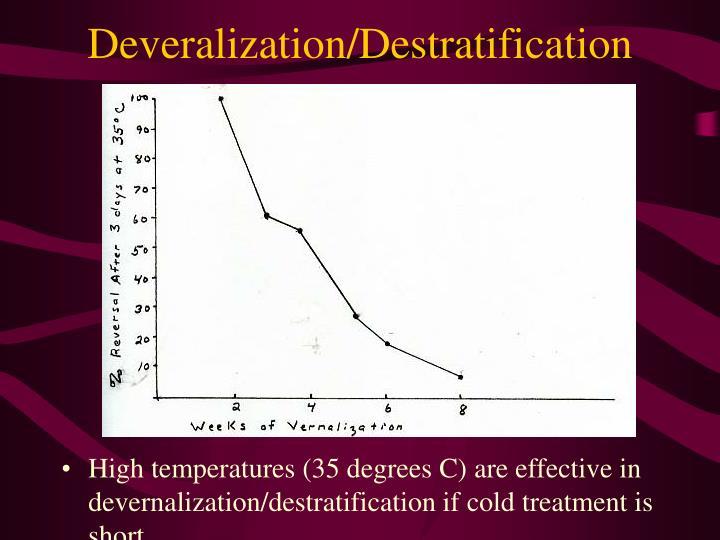 Deveralization/Destratification