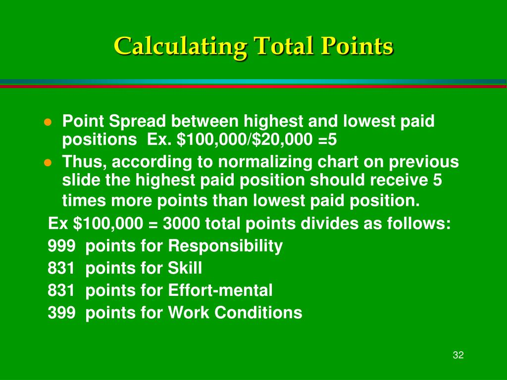 Calculating Total Points