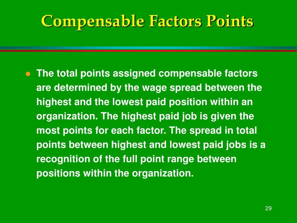 Compensable Factors Points