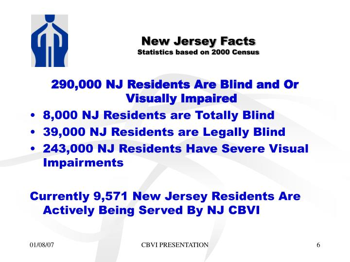 New Jersey Facts