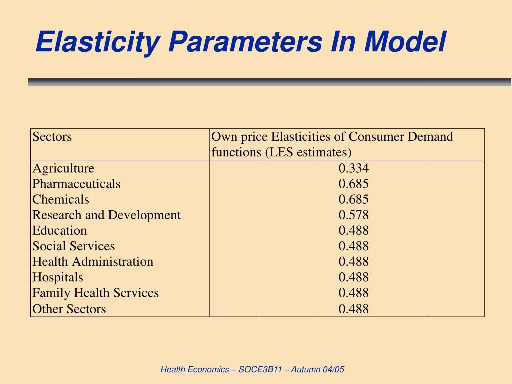 Elasticity Parameters In Model