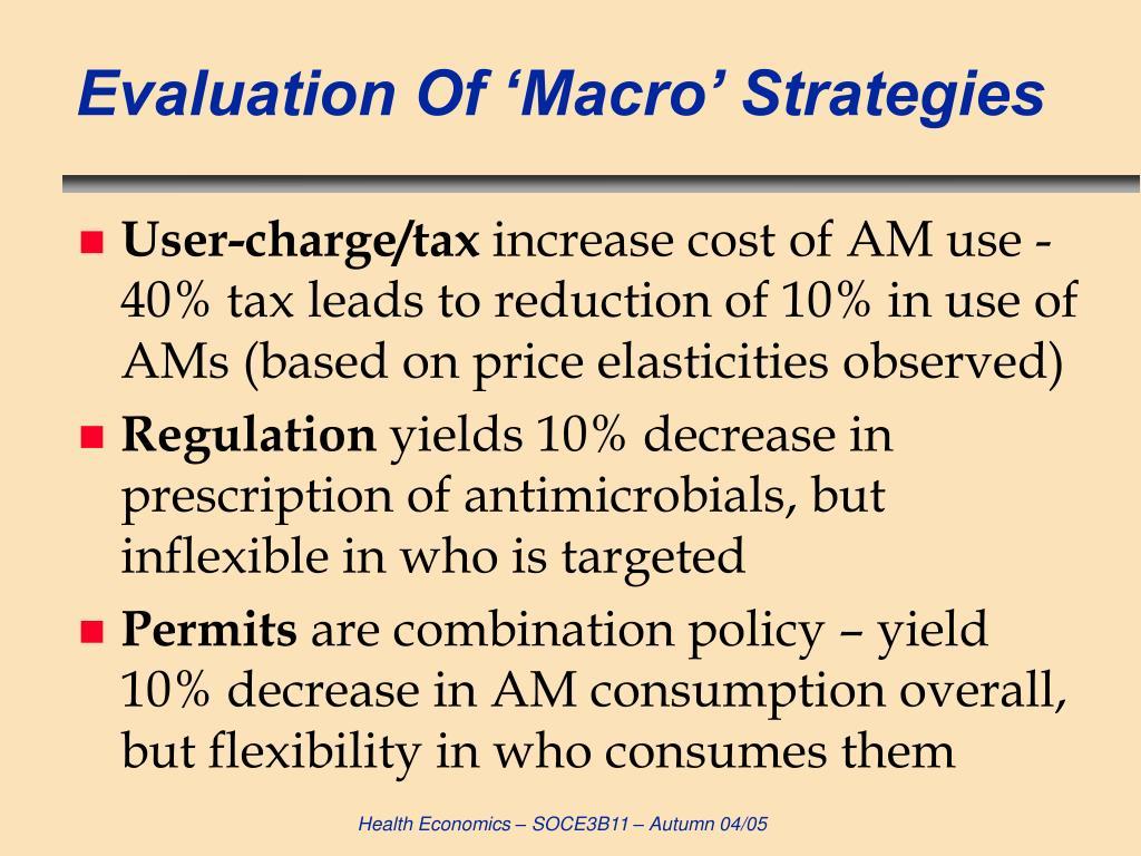 Evaluation Of 'Macro' Strategies