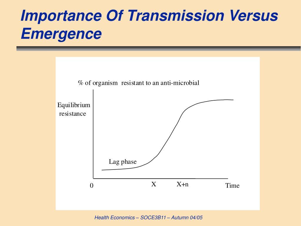 Importance Of Transmission Versus Emergence