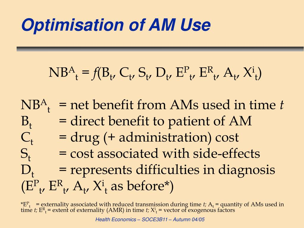 Optimisation of AM Use