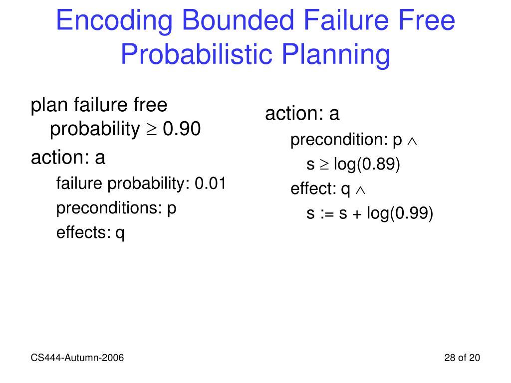 plan failure free