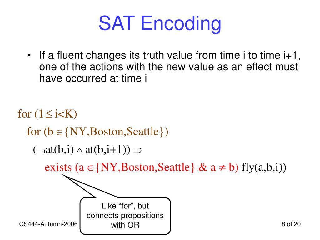 SAT Encoding