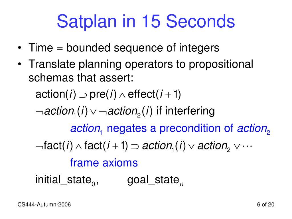 Satplan in 15 Seconds
