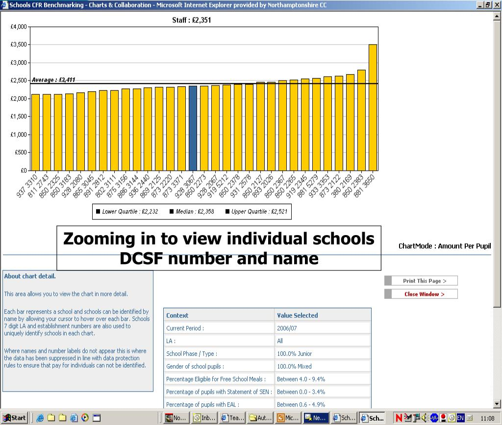 Zooming in to view individual schools DCSF number and name