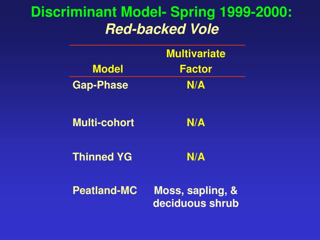 Discriminant Model- Spring 1999-2000: