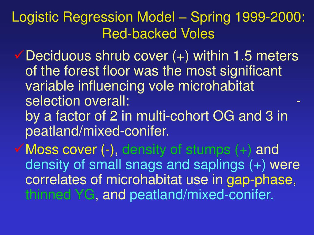 Logistic Regression Model – Spring 1999-2000: