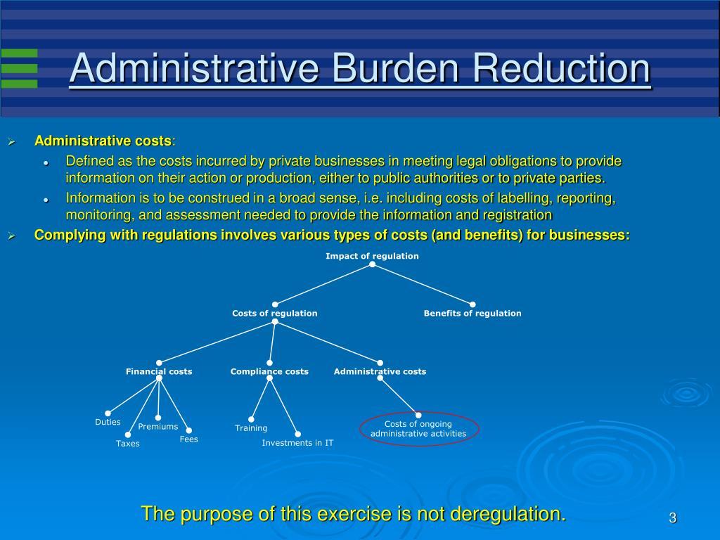 Impact of regulation