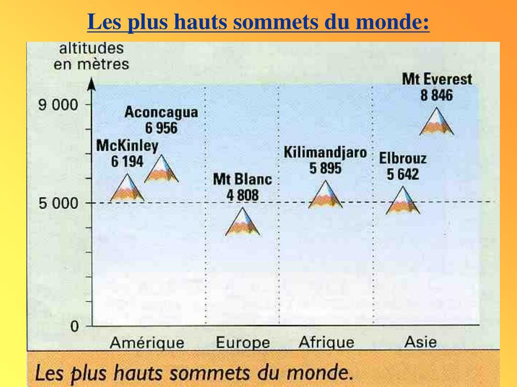 Ppt regard sur le monde powerpoint presentation id 287593 - Les plus hautes constructions du monde ...