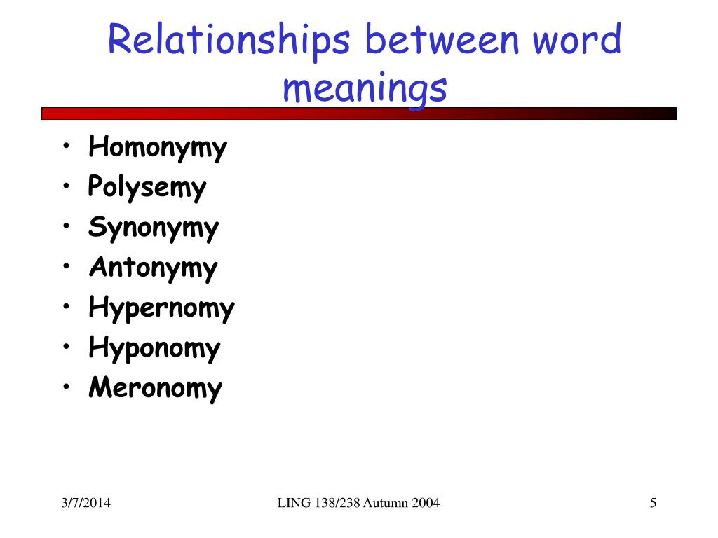 Relationships between word meanings