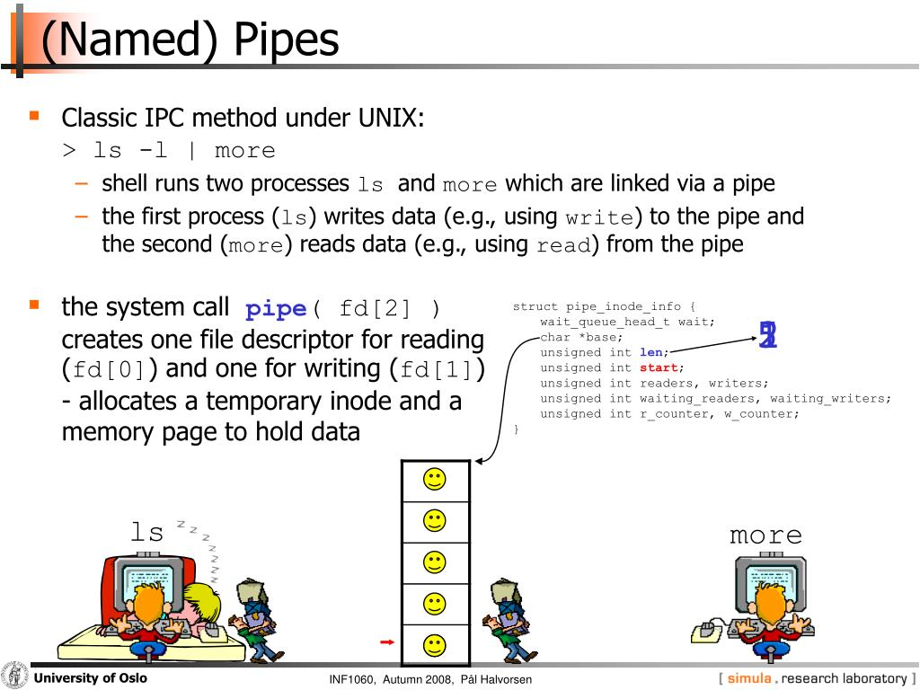 (Named) Pipes