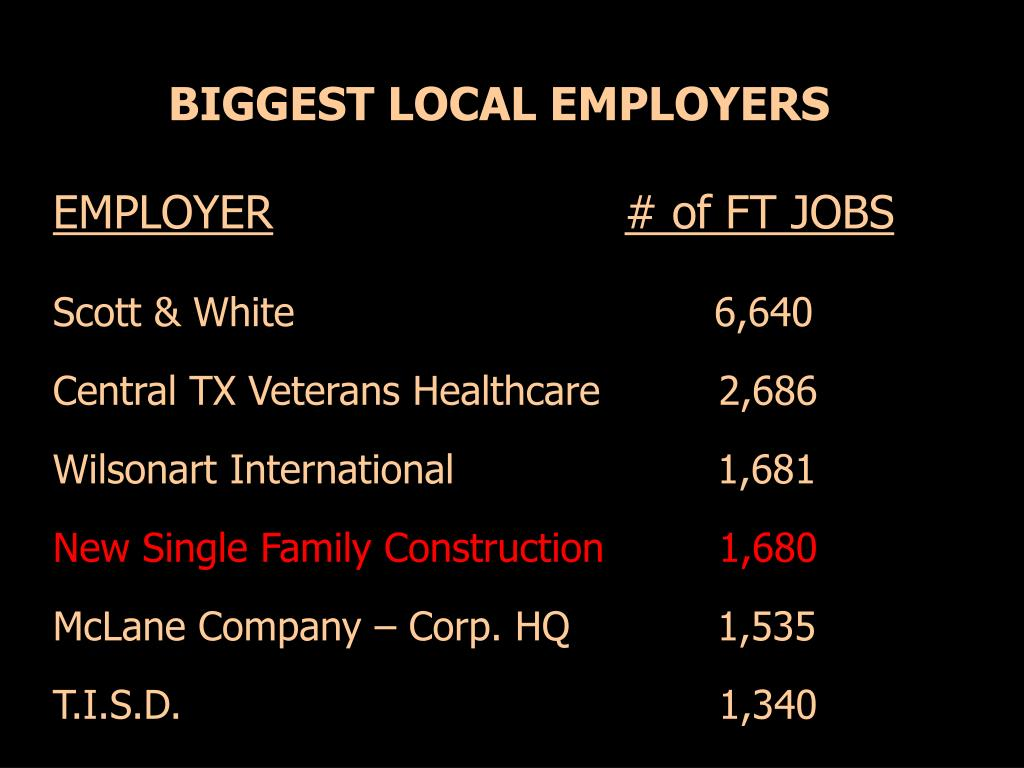 BIGGEST LOCAL EMPLOYERS