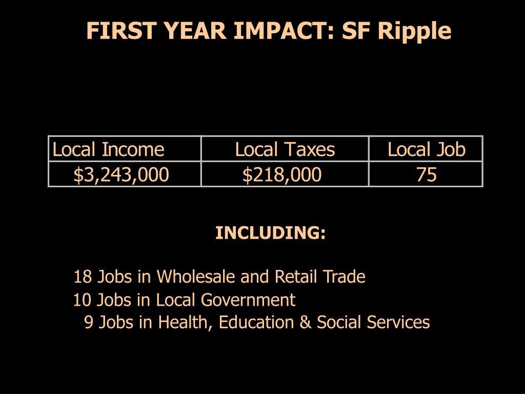 FIRST YEAR IMPACT: SF Ripple