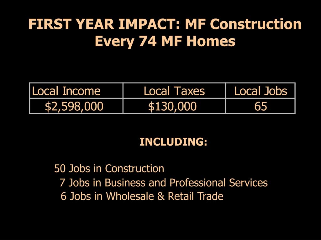 FIRST YEAR IMPACT: MF Construction