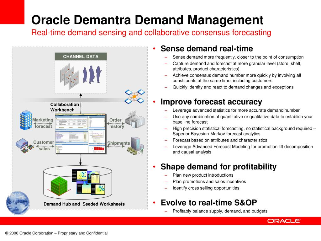 Oracle demand planning vs demantra / Windesign Crack
