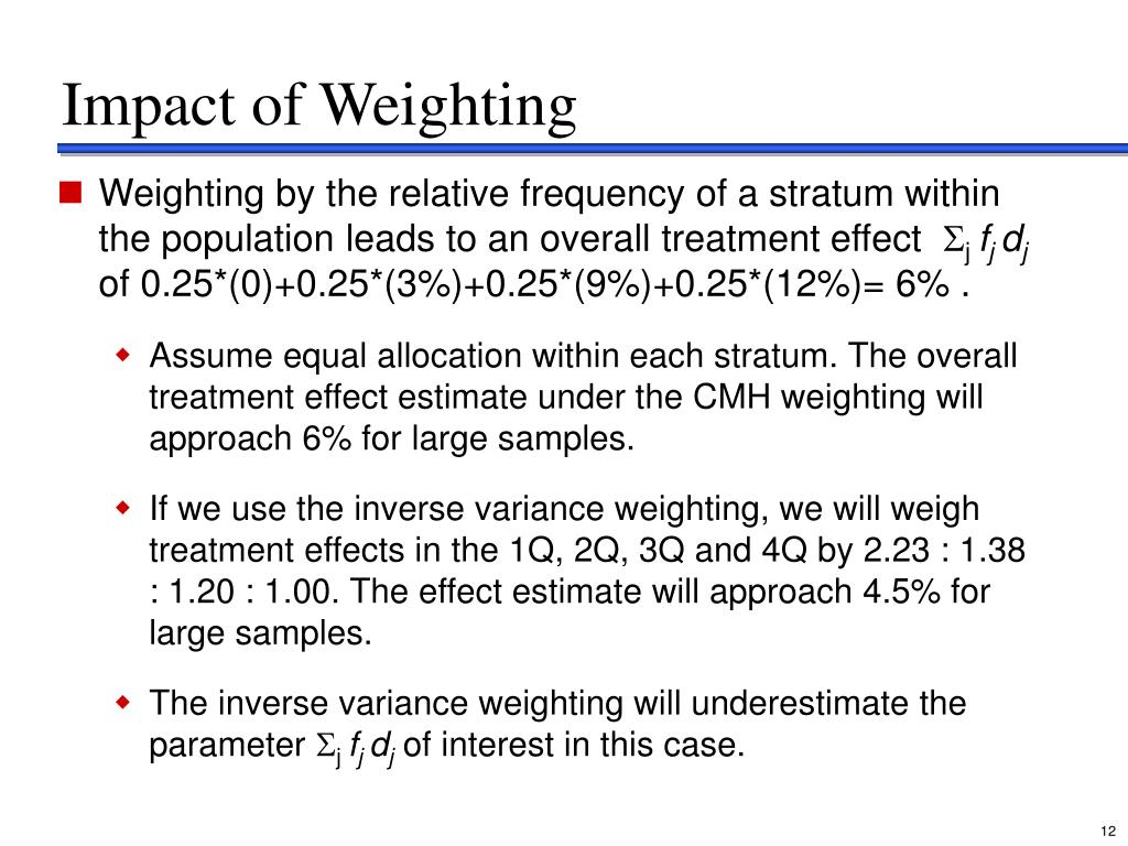 Impact of Weighting