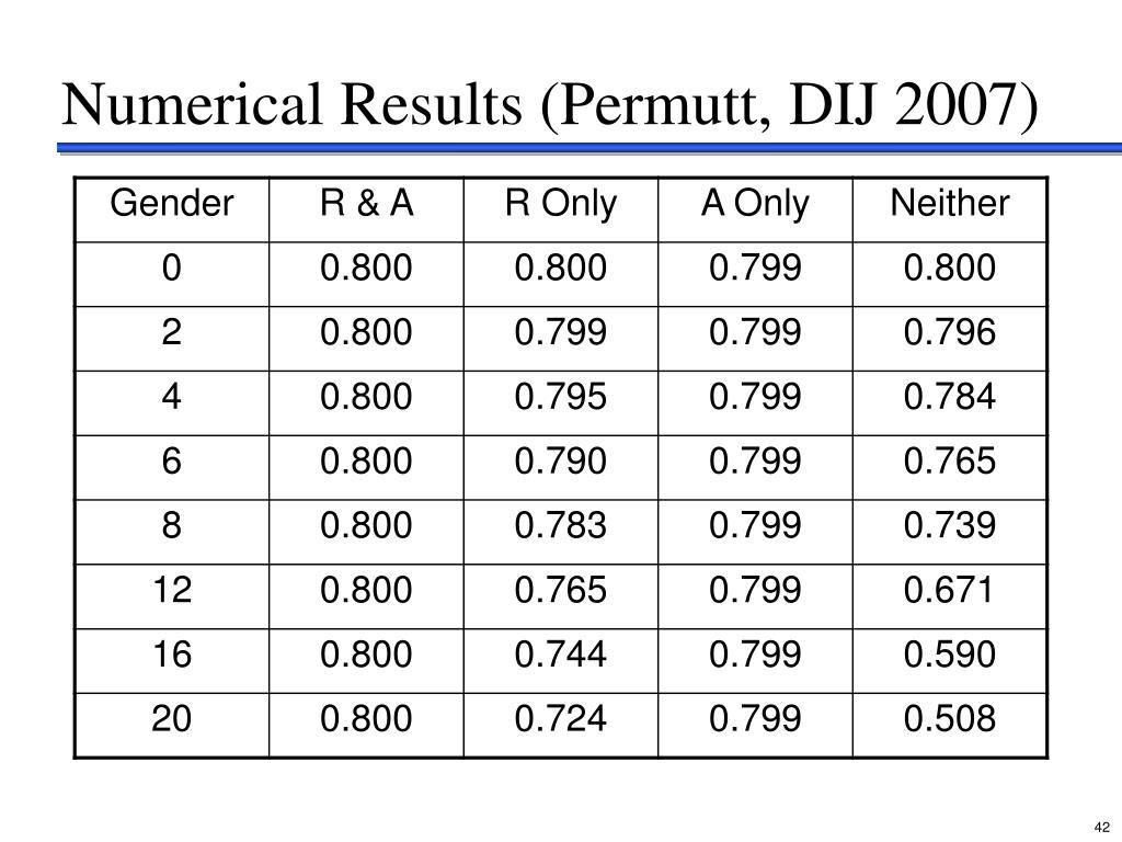 Numerical Results (Permutt, DIJ 2007)