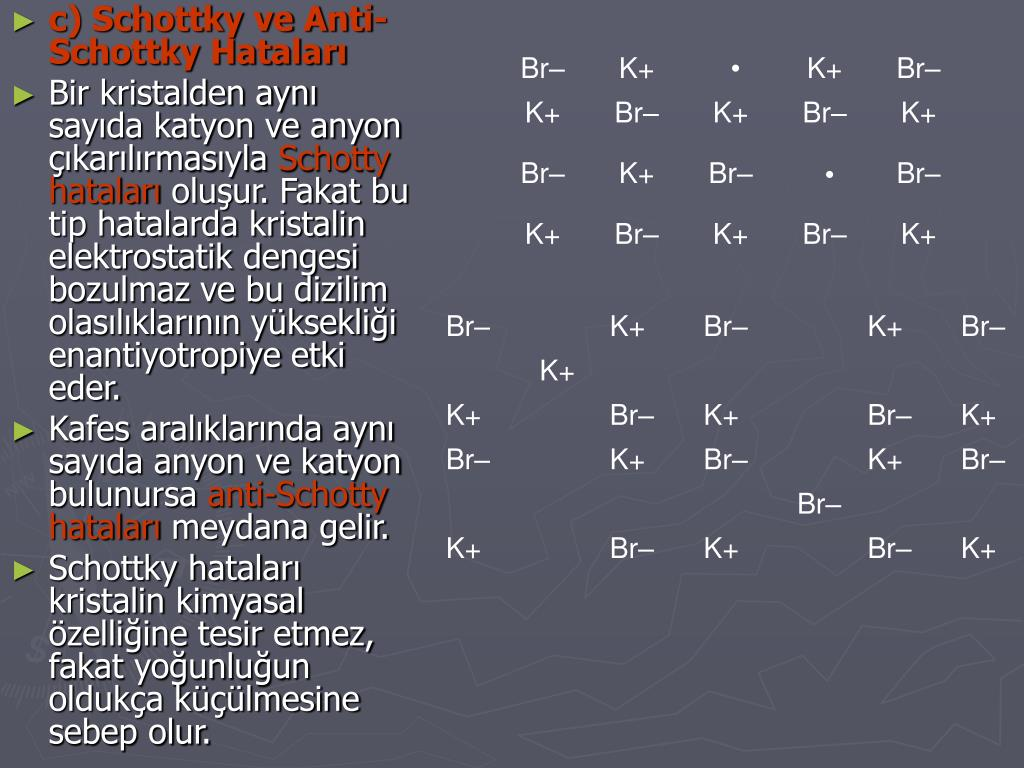 c) Schottky ve Anti-Schottky Hataları