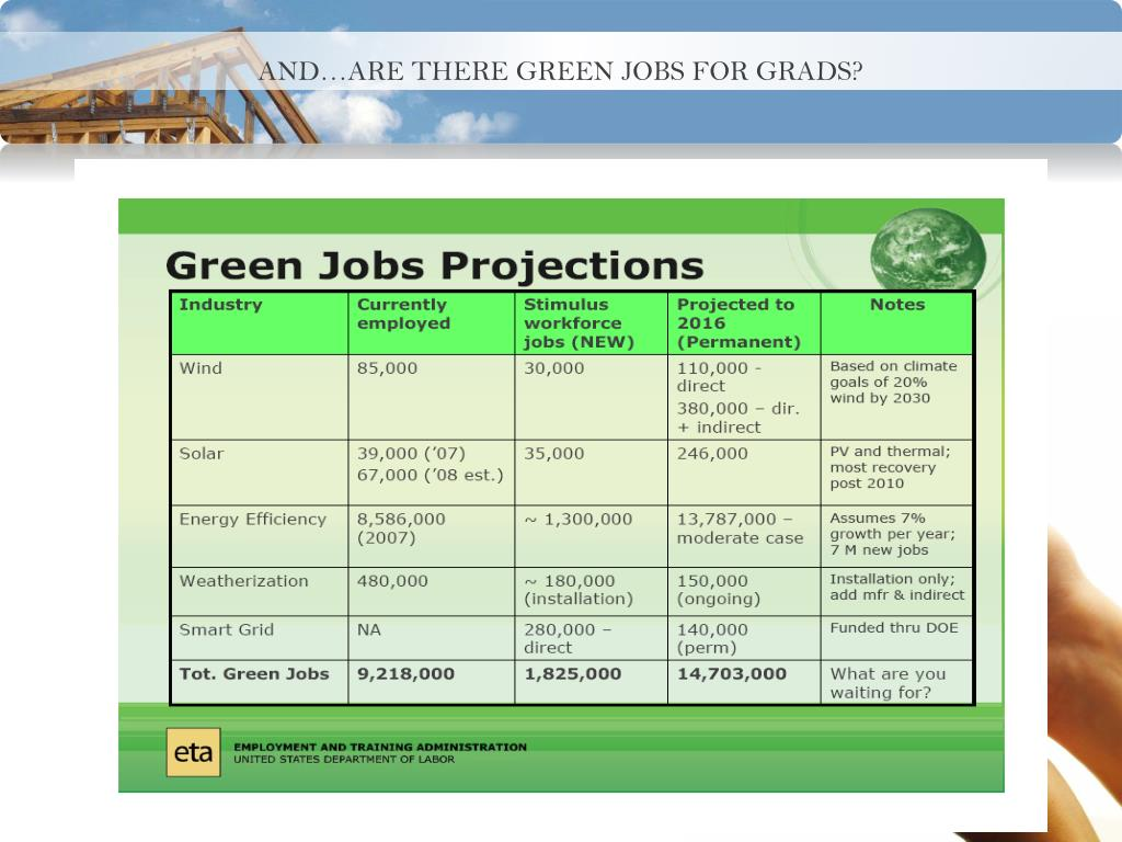 AND…ARE THERE GREEN JOBS FOR GRADS?