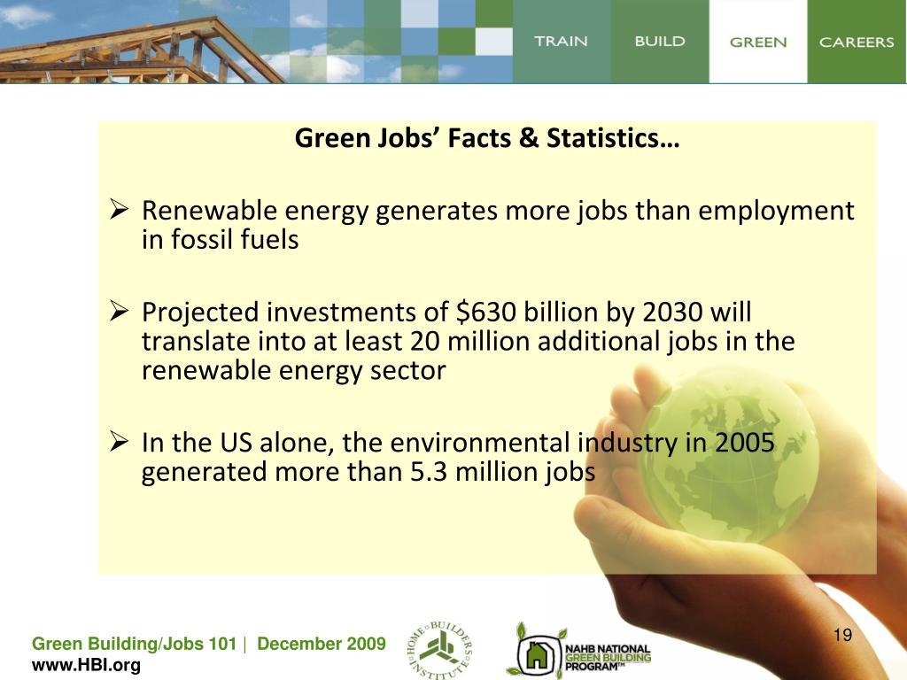 Green Jobs' Facts & Statistics…