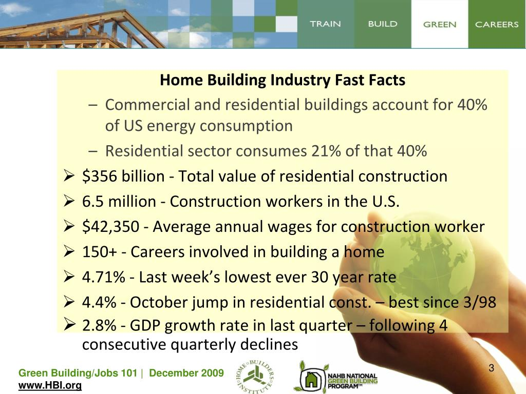 Home Building Industry Fast Facts