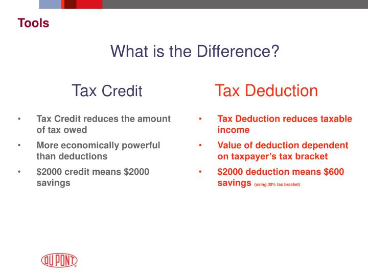 What is the difference tax credit tax deduction l.jpg