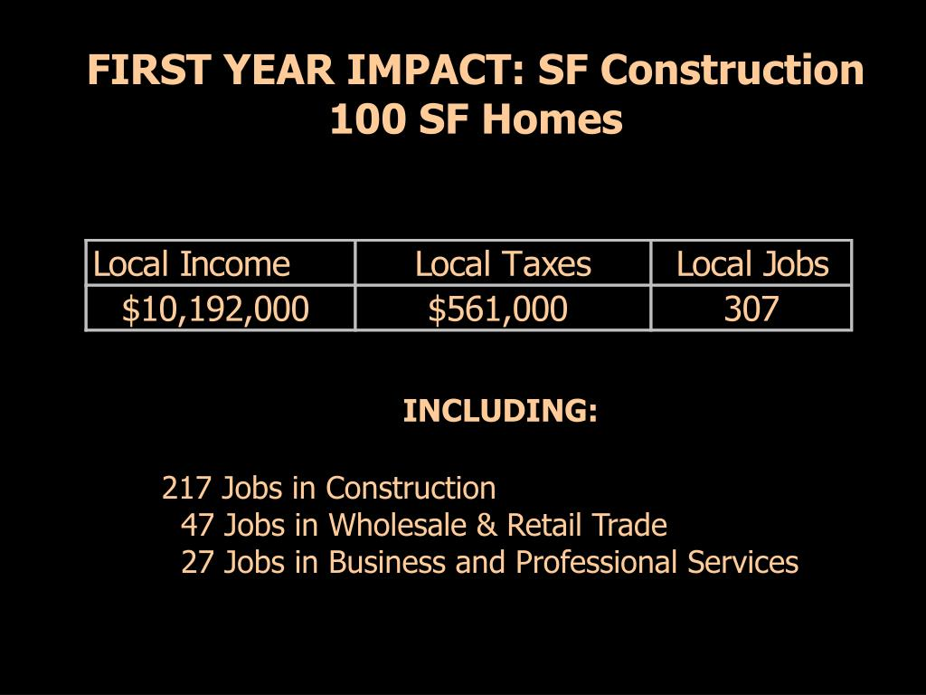 FIRST YEAR IMPACT: SF Construction
