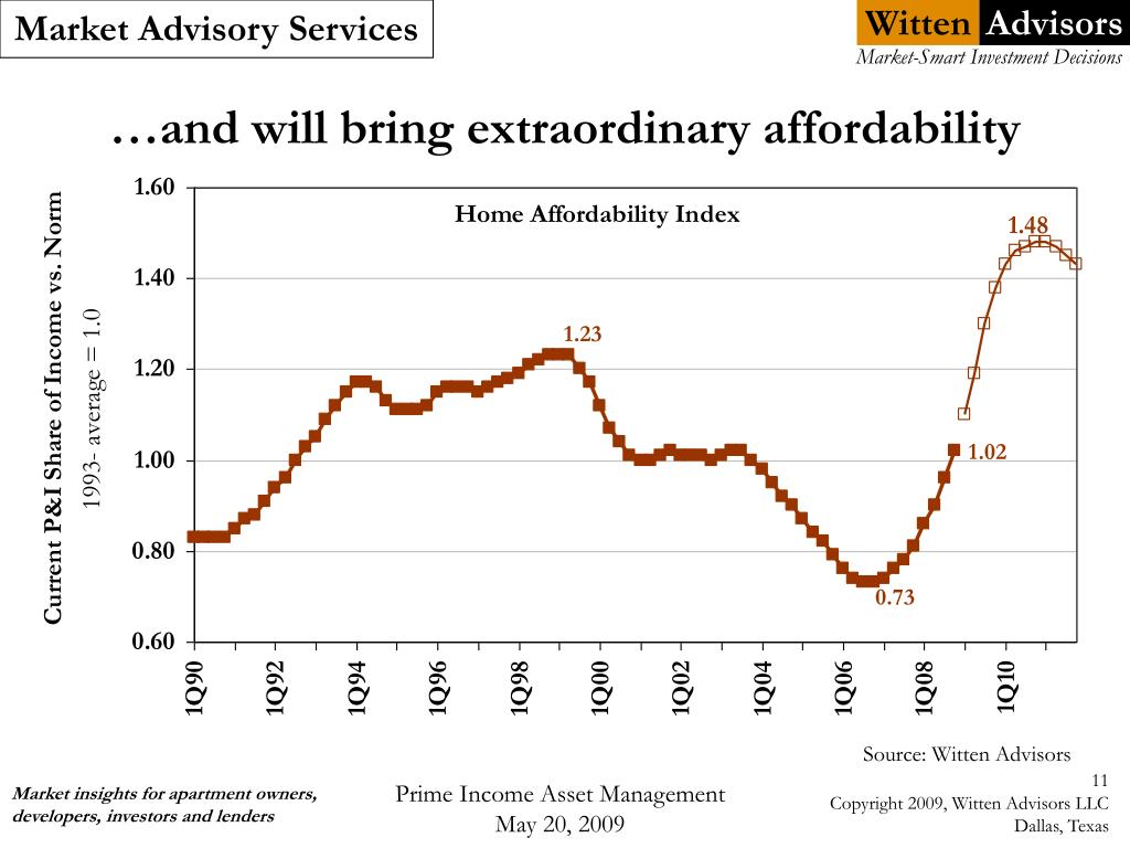 …and will bring extraordinary affordability