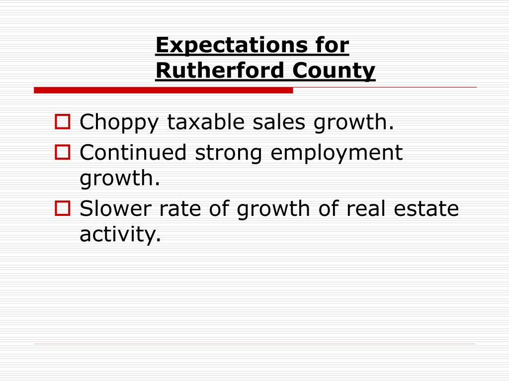 Expectations for Rutherford County
