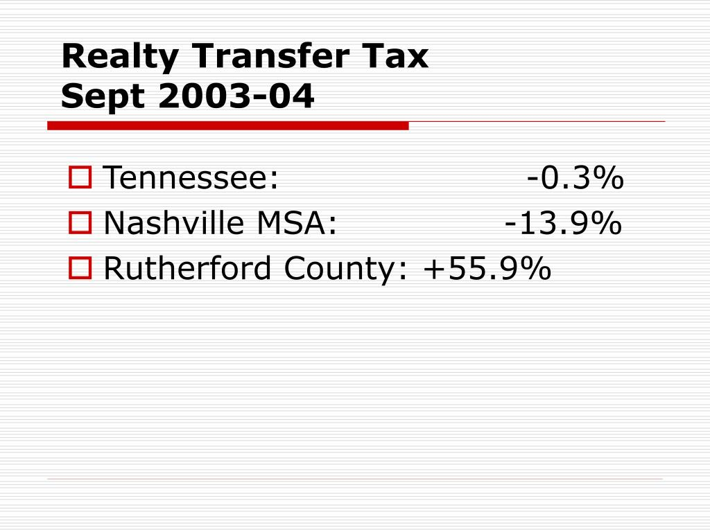 Realty Transfer Tax