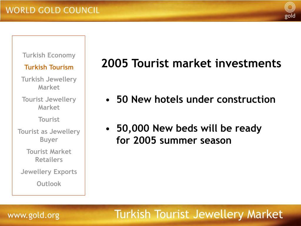 2005 Tourist market investments