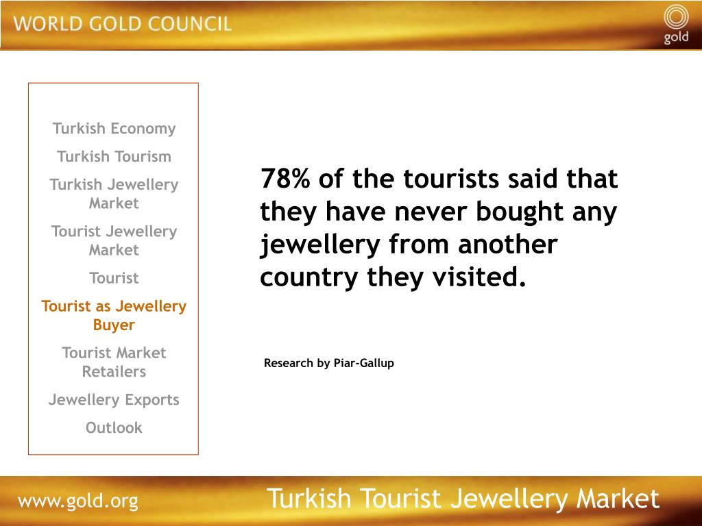 78% of the tourists said that they have never bought any jewellery from another country they visited.
