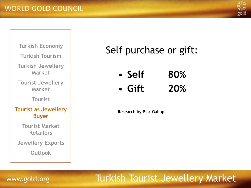 Self purchase or gift: