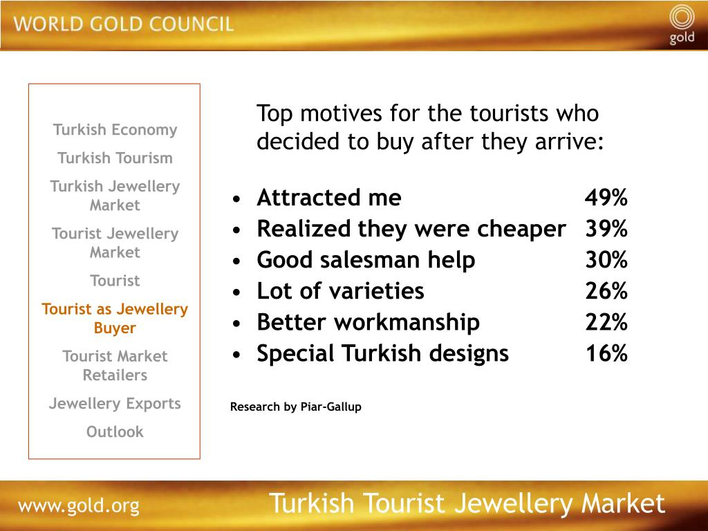 Top motives for the tourists who decided to buy after they arrive: