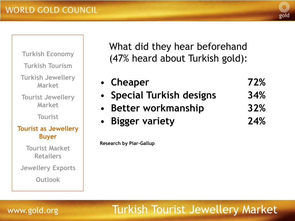 What did they hear beforehand (47% heard about Turkish gold):